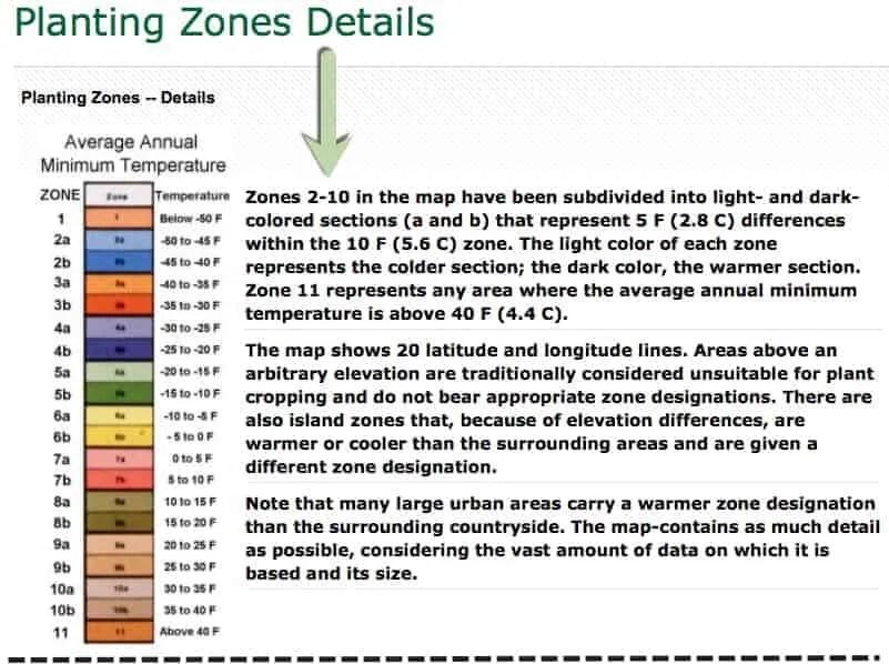 USDA-Zones-FULL