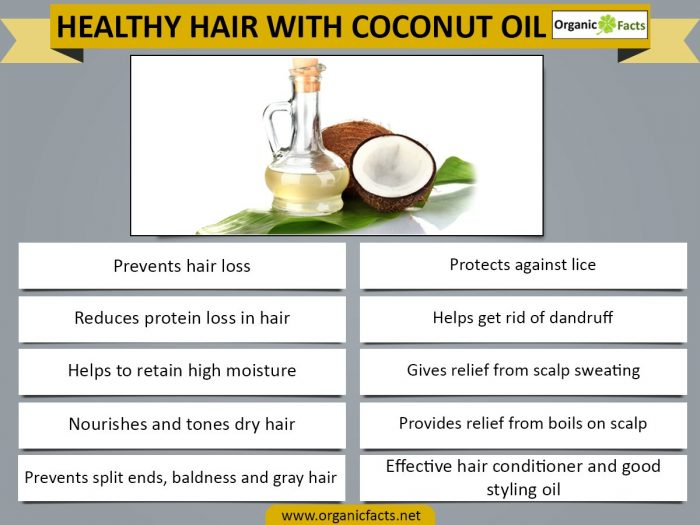 13 Wonderful Benefits Of Coconut Oil For Hair Organic Facts