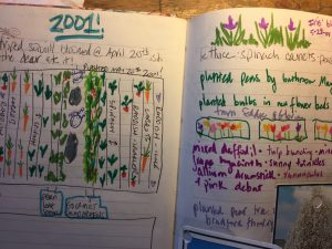 Our Garden Journal from 2001!