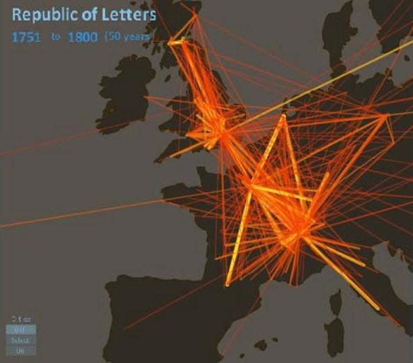 스탠포드 대학에서 18세기 서신공화국의 소셜 네트워크를 분석한 예시 화면이다 (그림 출처: http://mappingbooks.blogspot.kr/2013/07/expanding-republic-of-letters-india-and.html)