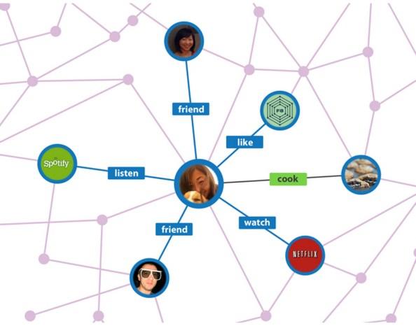 네트워크의 이중성 (Duality of Network)