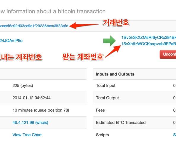 비트코인 주소, 거래, 그리고 지갑 (Bitcoin Addresses, Transactions, & Wallets)