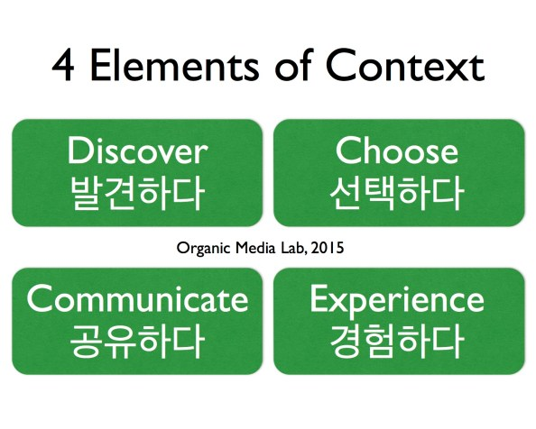 컨텍스트의 4 요소 (4 Elements of Context)