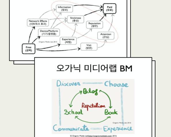 [12월 Tasting Class] [앵콜] 연결이 지배하는 세상의 수익모델  12/15(목)