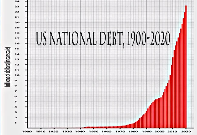 Image result for cartoons national debt us 20 trillion