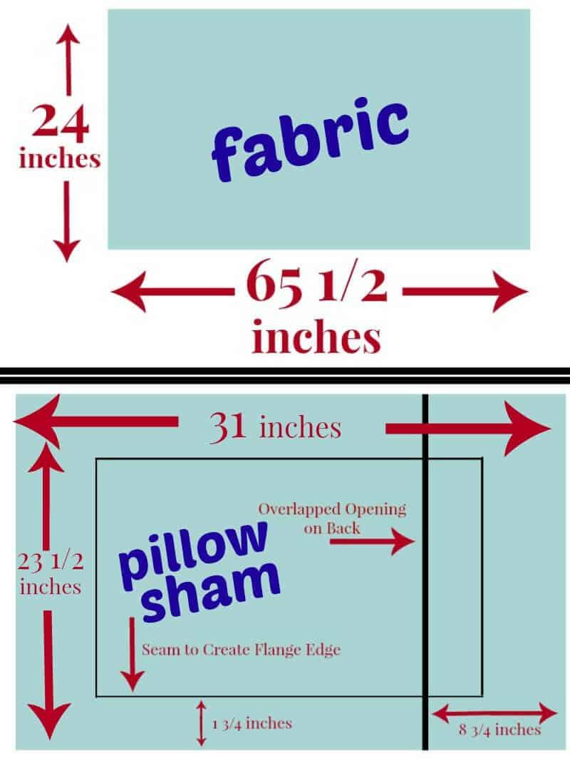 free pillow sham pattern organized 31