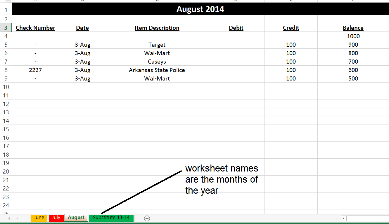 Checking Account Organization