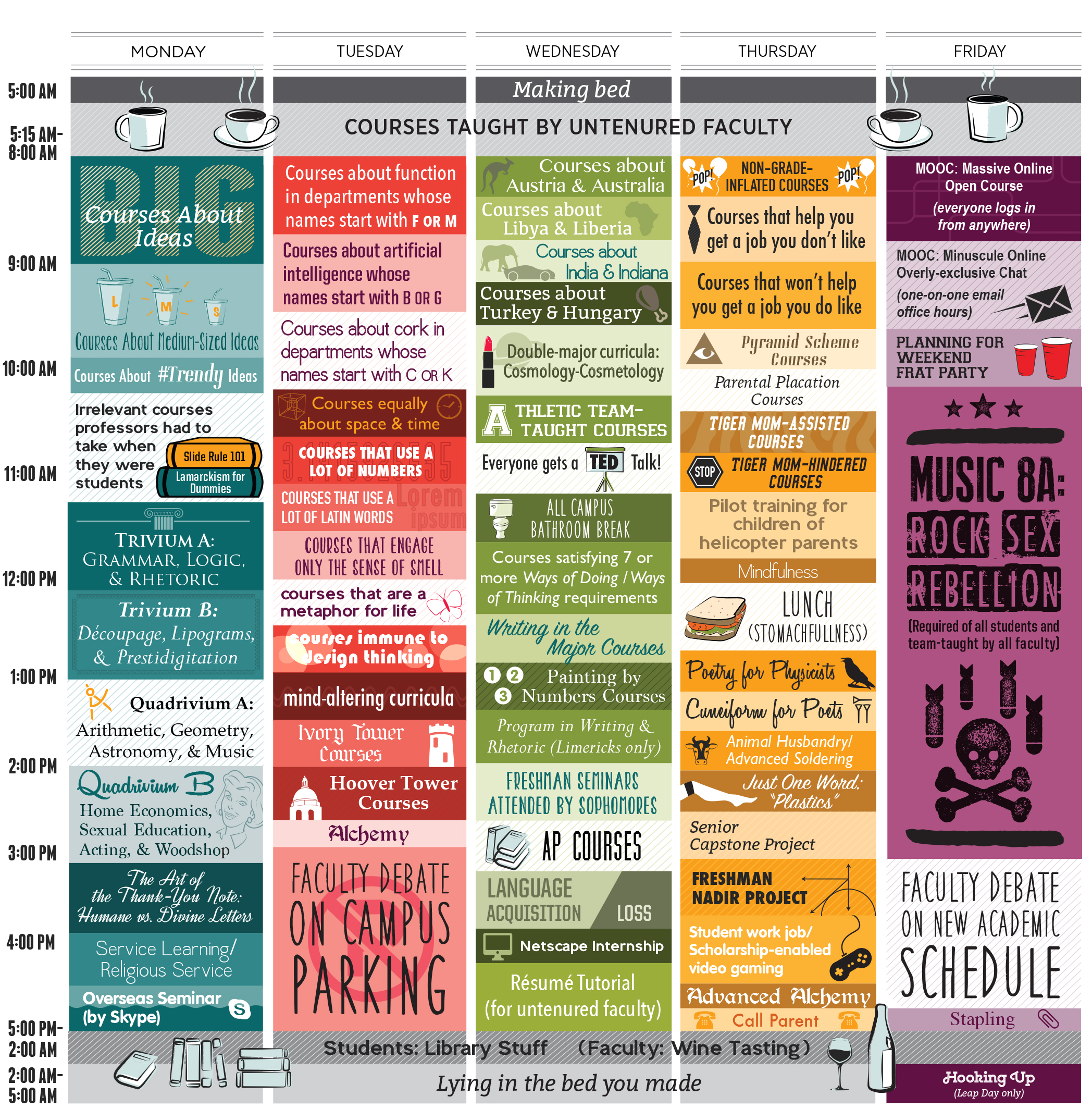 Scheduling And Demonstrating Accountability