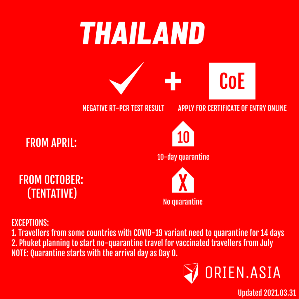 New travel rules for Thailand