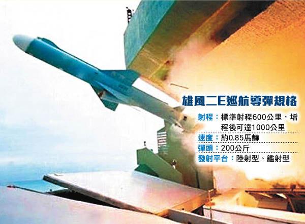 臺射巡航導彈挑釁大陸 - 東方日報