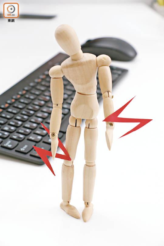 勞損退化觸發關節痛 - 東方日報