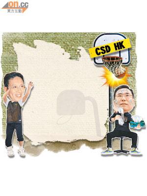 政情:義投CSD HK 保懲署面子 - 東方日報