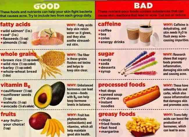 Daily Diet For Glowing Skin food to avoid