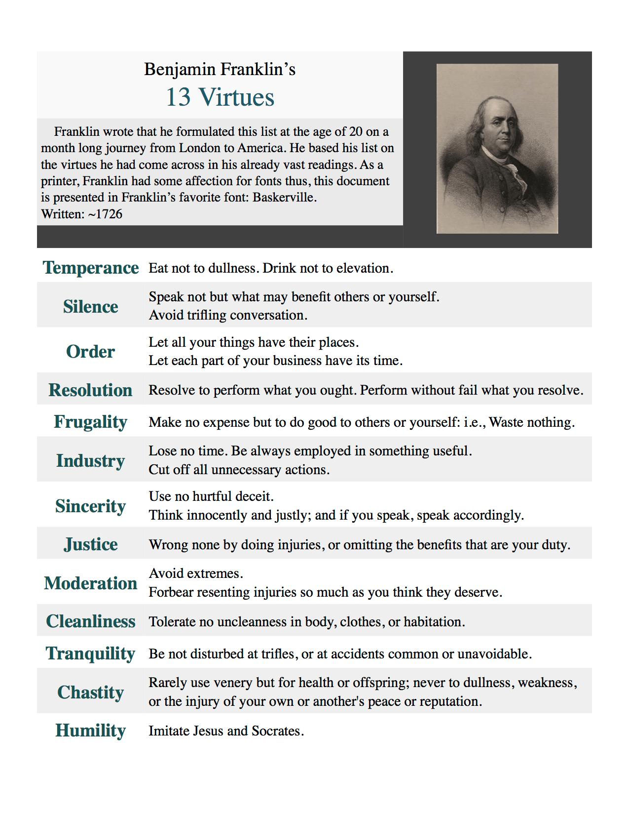 Benjamin Franklin S 13 Virtues Printable By Asht0n