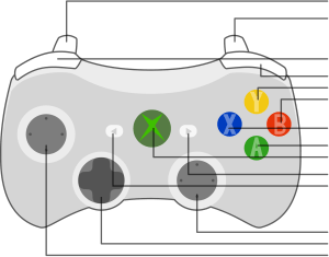 Xbox 360 Controller Control Scheme Diagram by qubodup on