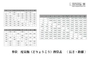 単位換算の早見表《長さ・距離》無料印刷PDF