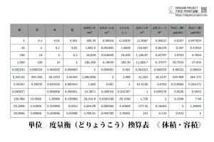 【度量衡】単位換算の早見表《体積・容積》無料印刷PDF