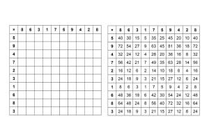 【100マス計算】1桁 × 1桁の掛け算|小学2年生の算数 - 無料プリント