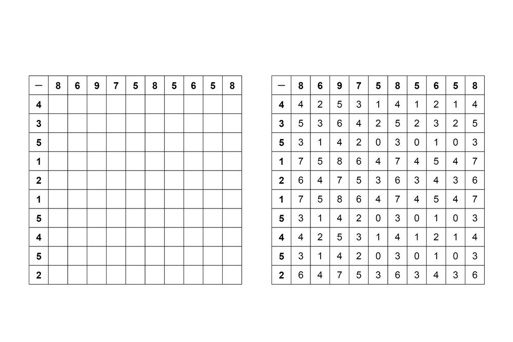 【100マス計算】1桁の引き算|小学1年生の算数 - 無料プリント