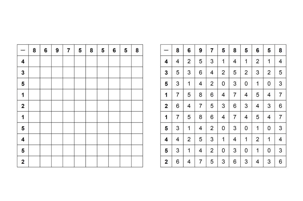 【100マス計算ドリル】1桁 - 1桁の引き算-小学1年生の計算 無料プリント