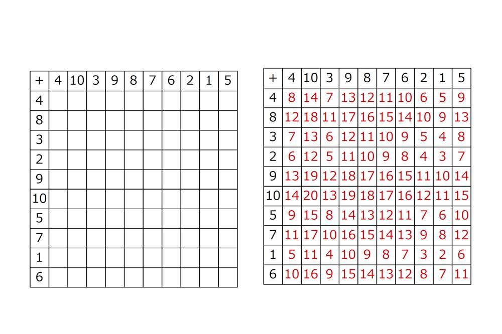 『1から10までの足し算|100マス計算』無料計算プリント