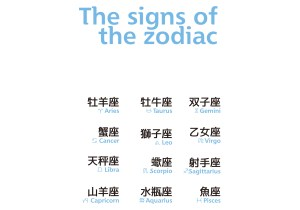 Zodiac / 星座 cute Japanese KANJI All Design Art free Download