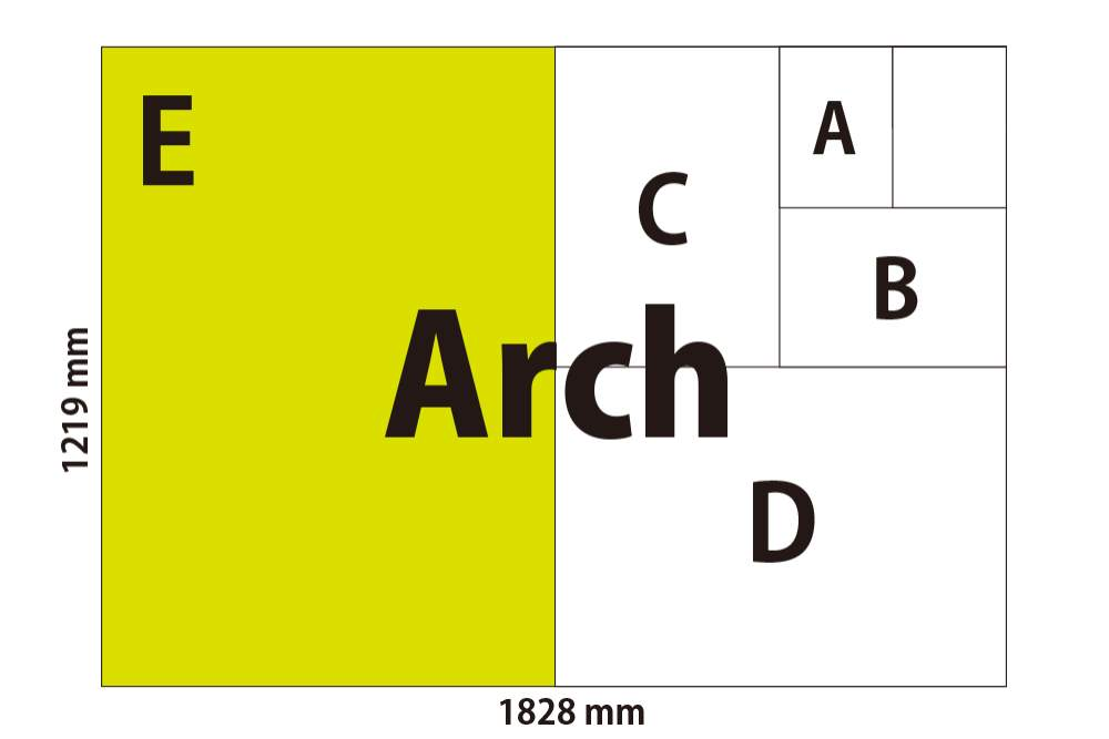 Architectural Sizes