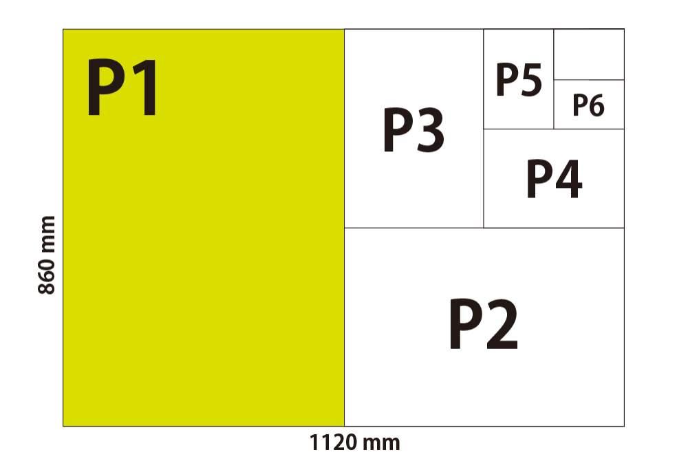 Dimensions of Canadian Paper Sizes | P1, P2, P3, P4, P5, P6
