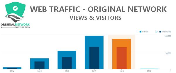Web Traffic 2018