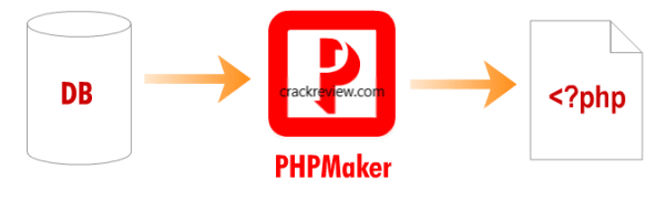 phpmaker_main-9635212-2286525
