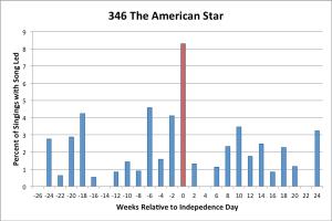 346AmericanStar