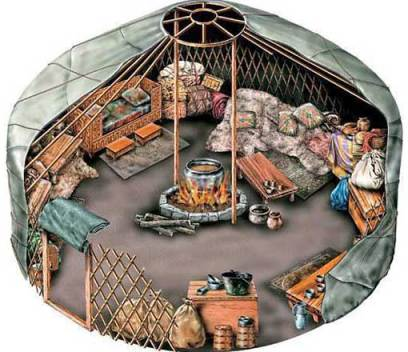 Depiction of inside of a nomadic yurt, circa-900