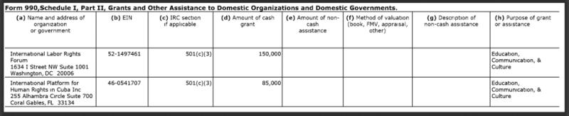 International-Labor-Rights-Forum-NED-funding-2016