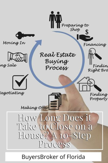 How Long Does it Take to Close on a House? A 10-Step Process