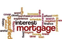 How is Your Mortgage Interest Rate Determined by a Lender?