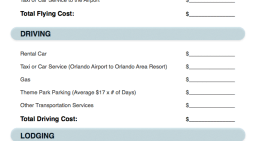 Orlando Vacation Budget Template