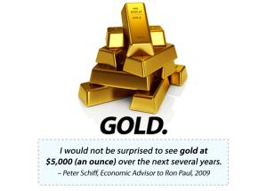 gold=oro factors