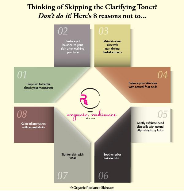 8 reasons not to skip Clarifying Toner from Organic Radiance Skincare