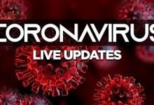Photo of Coronavirus Live Updates: Health Experts Testify U.S. Still Lacks Critical Capabilities to Contain Spikes