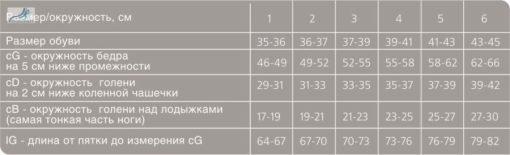 Колготки компрессионные 23-32 мм рт.ст МСМФ (2класс компр.) закр.носок,EU 122