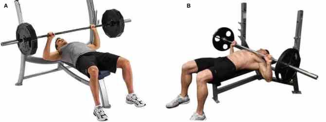 A) Exercício correto B) Exercício errado