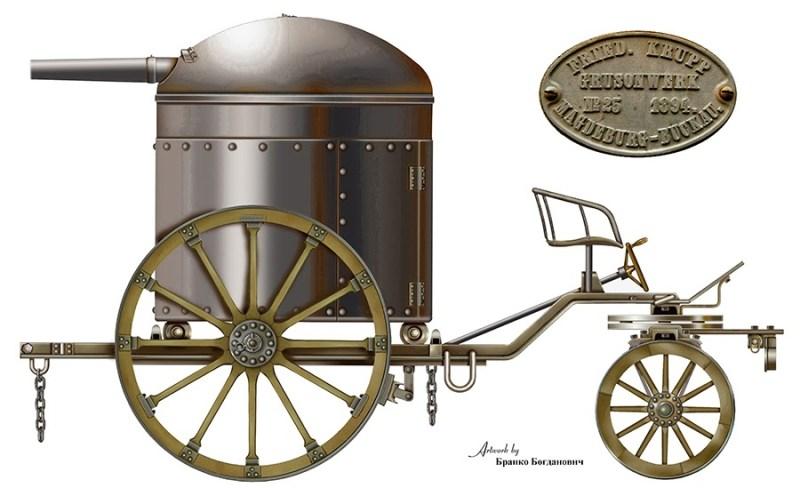 Oruđe 5,7 cm L/25.6  sistema Gruzon u prenosivoj oklopnoj kupoli (5,7 cm L/25.6 Fahrpanzer Hermann Gruson), zaplenjeno od Bugara 1913. Rekonstrukcija B. Bogdanović.