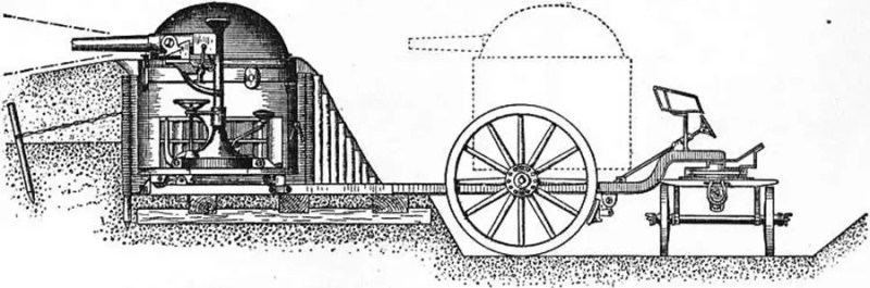 Postavlјanje kupole sa zaprege na borbeni položaj
