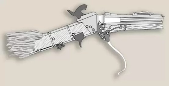 Šarpsov perkusioni sistem sa kapislama