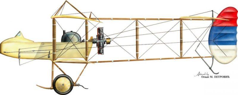 Avion Mihaila Petrovića – Farman HF-20 (Rekonstrukcija Ognjan Petrović)