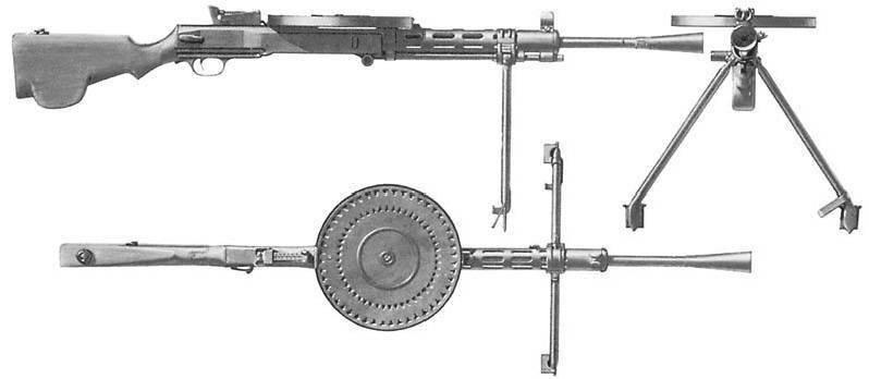 Degtyarev M1929