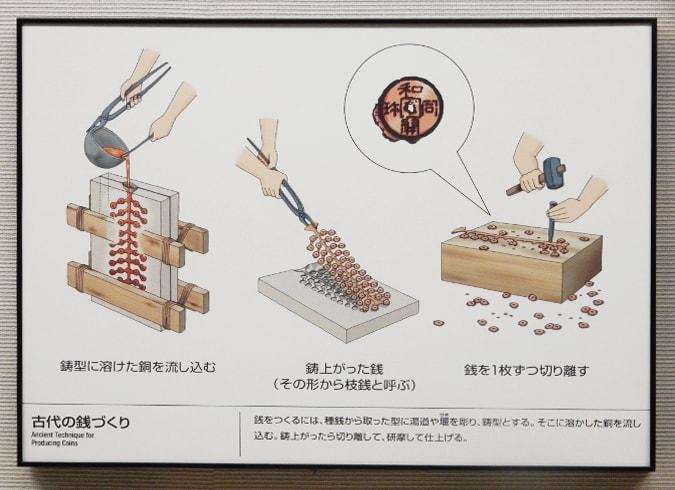 大阪歴史博物館 (38)