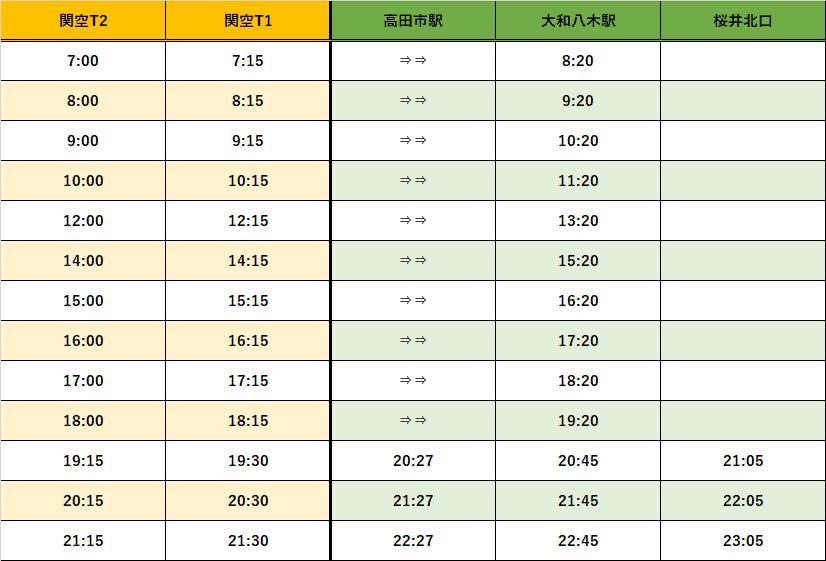 八木時刻表