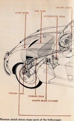VW 53 visão em cortea