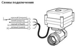 кран Neptun 220V кран с электроприводом